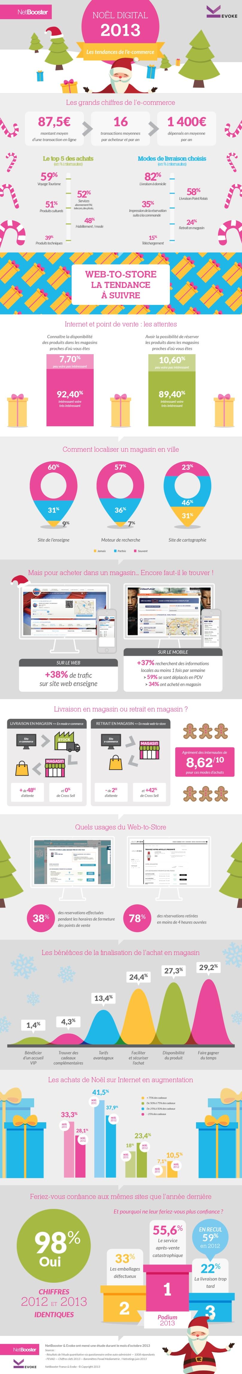 1882594-infographie-les-cyberacheteurs-veulent-du-web-to-store-a-noel