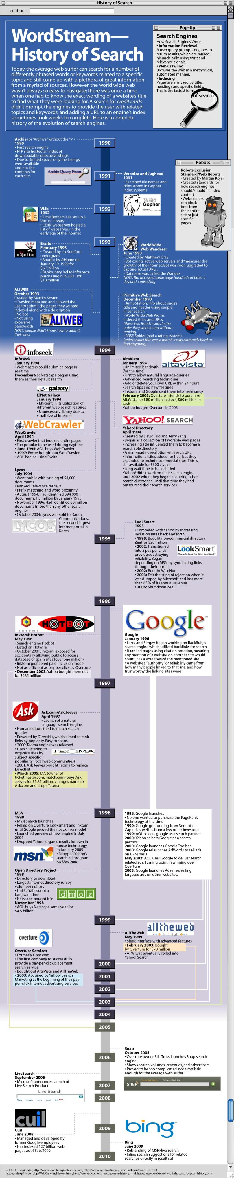 internet-search-engines